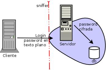 secure-js1