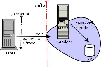 secure-js2